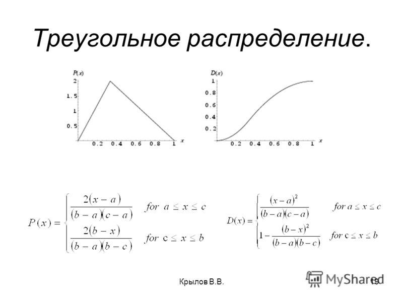 Крылов В.В.19 Треугольное распределение.