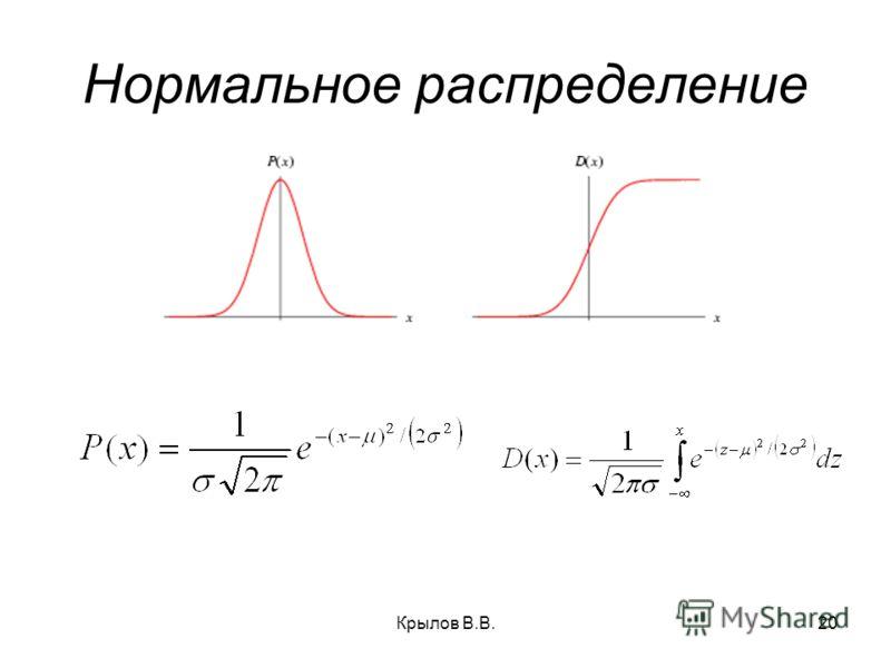 Крылов В.В.20 Нормальное распределение