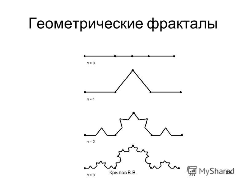 Крылов В.В.28 Геометрические фракталы