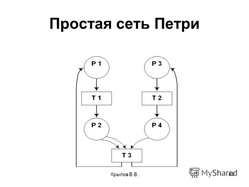 Крылов В.В.44 Простая сеть Петри