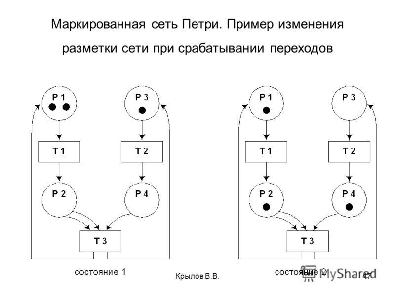 Крылов В.В.47 Маркированная сеть Петри. Пример изменения разметки сети при срабатывании переходов
