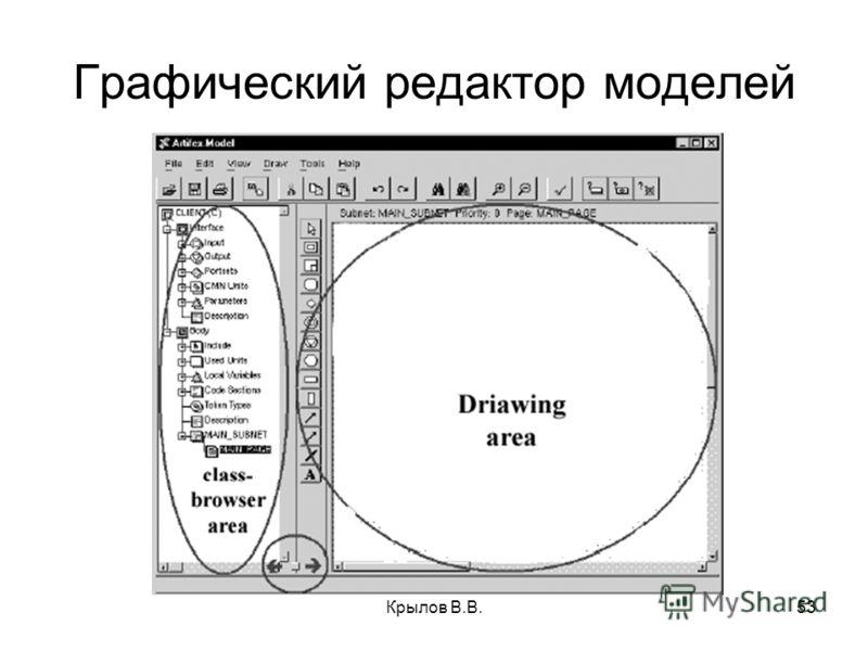 Крылов В.В.53 Графический редактор моделей