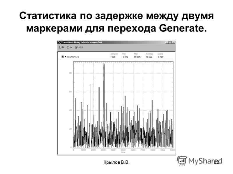Крылов В.В.62 Статистика по задержке между двумя маркерами для перехода Generate.
