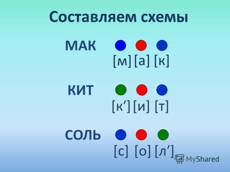 Составляем схемы МАК [м] КИТ [к] СОЛЬ [с] [а][к] [и] [т] [о][л]
