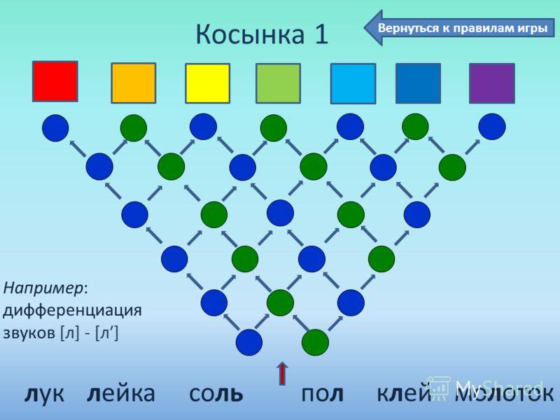 Косынка 1 лук лейкасольпол клей молоток Например: дифференциация звуков [л] - [л] Вернуться к правилам игры
