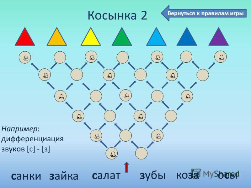 Косынка 2 санкизайка салатзубы козаосыосы Например: дифференциация звуков [с] - [з] Вернуться к правилам игры