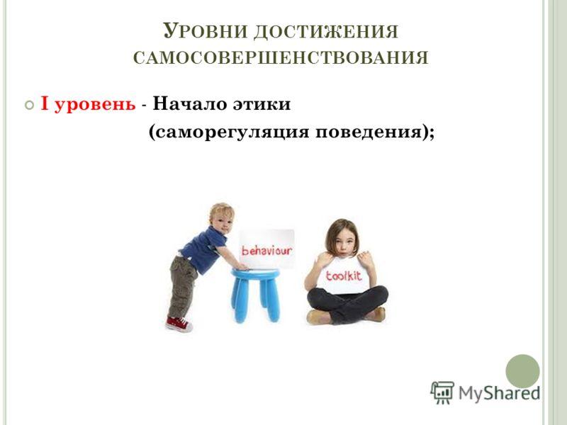 У РОВНИ ДОСТИЖЕНИЯ САМОСОВЕРШЕНСТВОВАНИЯ I уровень - Начало этики (саморегуляция поведения);