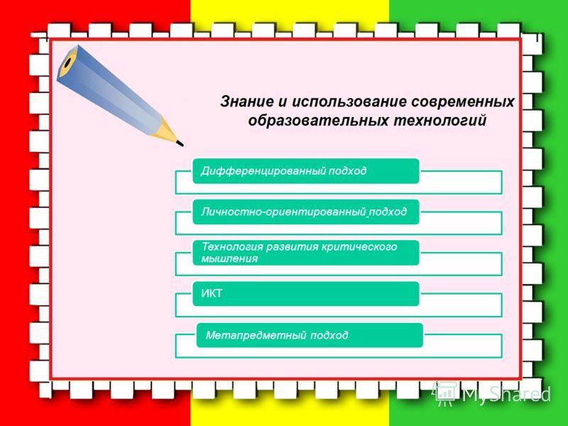 Дифференцированный подходЛичностно-ориентированный подход Технология развития критического мышления ИКТМетапредметный подход