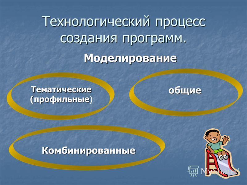 Технологический процесс создания программ. Моделирование Тематические (профильные Тематические (профильные)общие Комбинированные