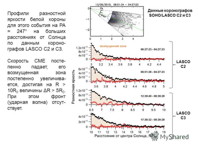 Профили разностной яркости белой короны для этого события на РА = 247° на больших расстояниях от Солнца по данным короно- графов LASCO С2 и С3. Cкорость СМЕ посте- пенно падает, его возмущенная зона постепенно увеличива- ется, достигая на R > 10R 0 в