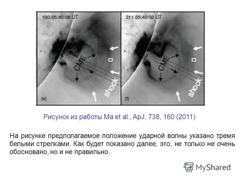 На рисунке предполагаемое положение ударной волны указано тремя белыми стрелками. Как будет показано далее, это, не только не очень обосновано, но и не правильно. Рисунок из работы Ma et al., ApJ, 738, 160 (2011)