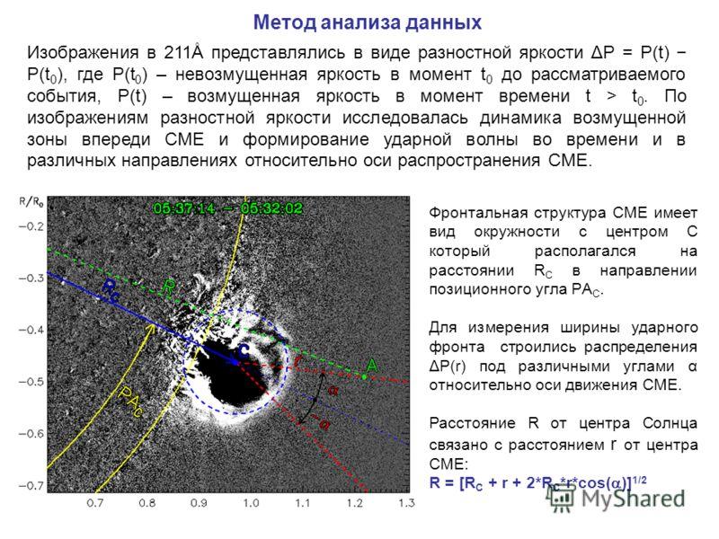 Изображения в 211Å представлялись в виде разностной яркости ΔP = P(t) P(t 0 ), где P(t 0 ) – невозмущенная яркость в момент t 0 до рассматриваемого события, P(t) – возмущенная яркость в момент времени t > t 0. По изображениям разностной яркости иссле