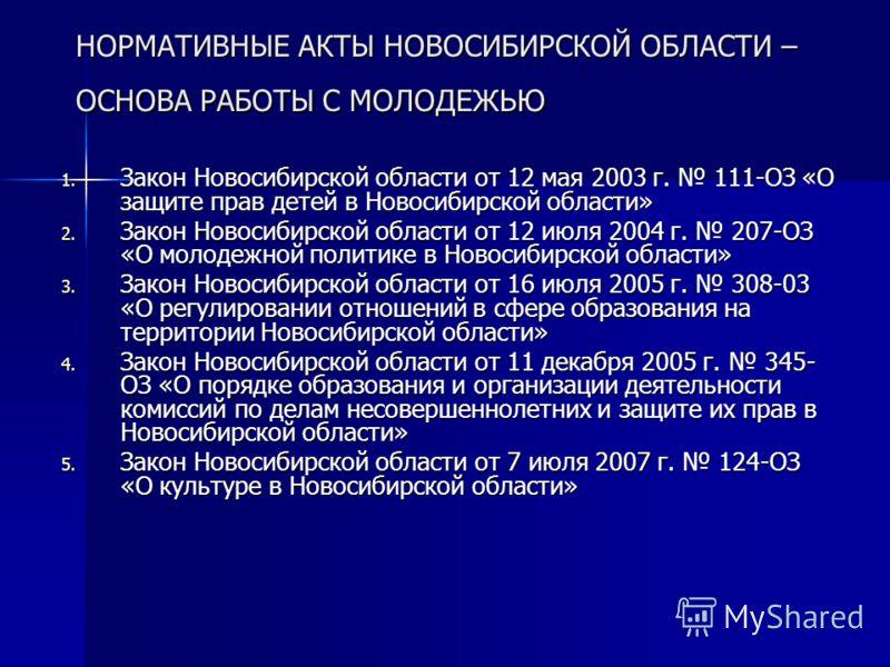 НОРМАТИВНЫЕ АКТЫ НОВОСИБИРСКОЙ ОБЛАСТИ – ОСНОВА РАБОТЫ С МОЛОДЕЖЬЮ 1. Закон Новосибирской области от 12 мая 2003 г. 111-ОЗ «О защите прав детей в Новосибирской области» 2. Закон Новосибирской области от 12 июля 2004 г. 207-ОЗ «О молодежной политике в