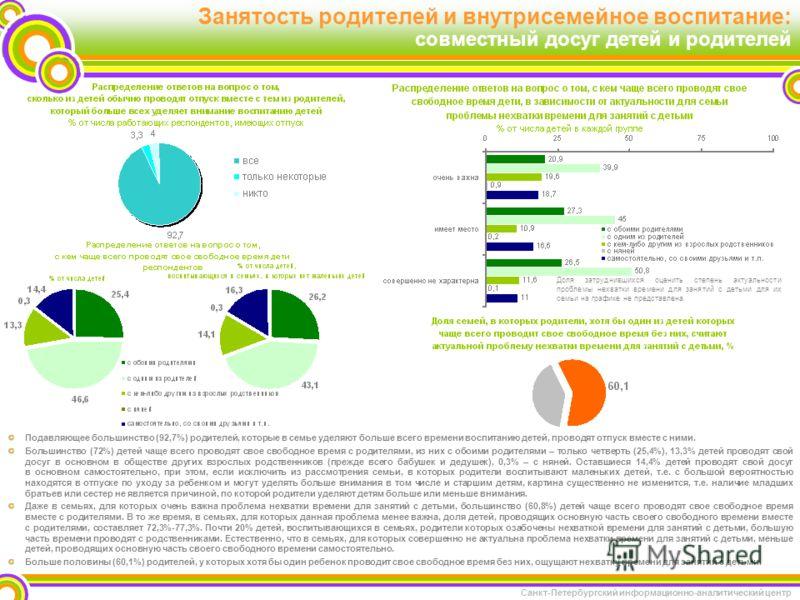 Санкт-Петербургский информационно-аналитический центр Занятость родителей и внутрисемейное воспитание: совместный досуг детей и родителей Подавляющее большинство (92,7%) родителей, которые в семье уделяют больше всего времени воспитанию детей, провод