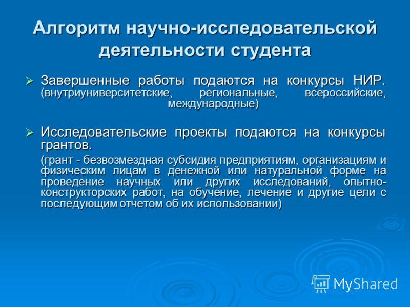 Алгоритм научно-исследовательской деятельности студента Завершенные работы подаются на конкурсы НИР. (внутриуниверситетские, региональные, всероссийские, международные) Завершенные работы подаются на конкурсы НИР. (внутриуниверситетские, региональные