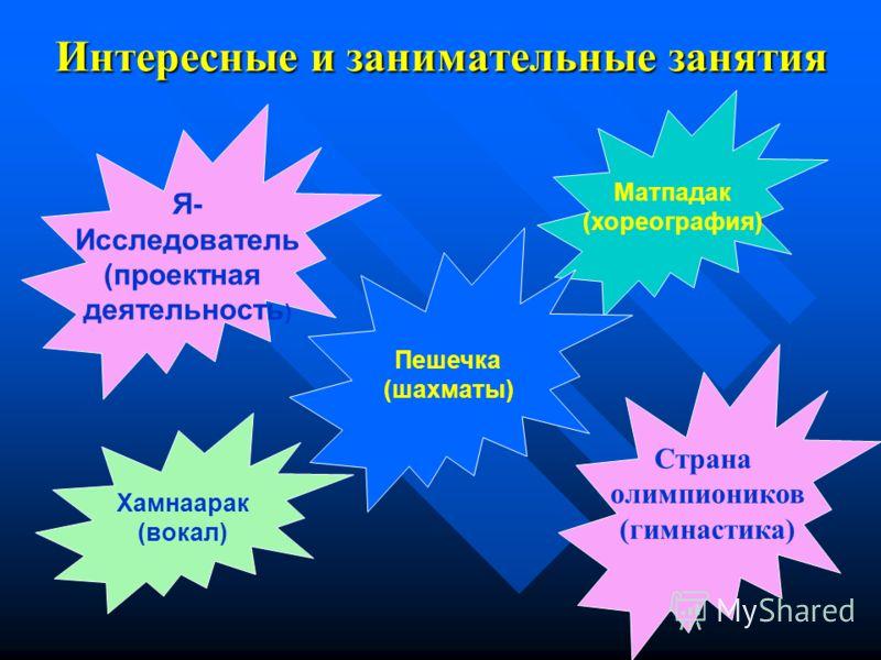 Интересные и занимательные занятия Я- Исследователь (проектная деятельность ) Матпадак (хореография) Пешечка (шахматы) Хамнаарак (вокал) Страна олимпиоников (гимнастика)