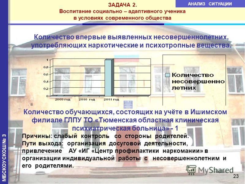 Больница им александра 2 спб