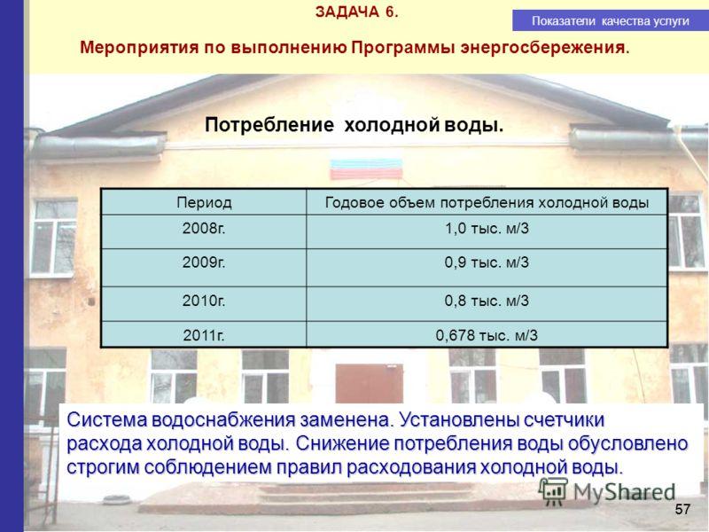 57 ЗАДАЧА 6. Мероприятия по выполнению Программы энергосбережения. Показатели качества услуги Потребление холодной воды. ПериодГодовое объем потребления холодной воды 2008г.1,0 тыс. м/3 2009г.0,9 тыс. м/3 2010г.0,8 тыс. м/3 2011г.0,678 тыс. м/3 Систе
