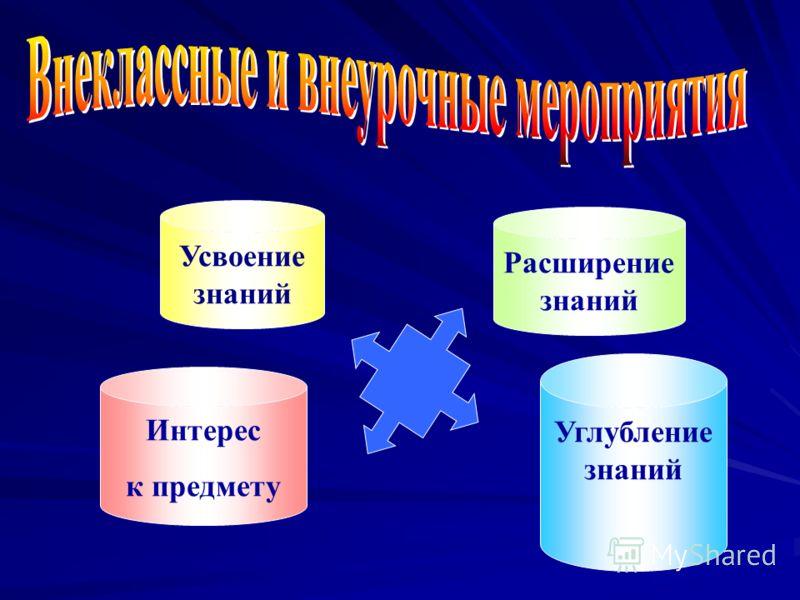 Интерес к предмету Усвоение знаний Расширение знаний Углубление знаний