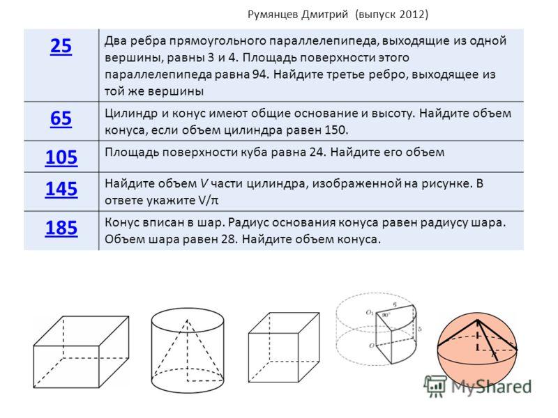Румянцев Дмитрий (выпуск 2012) 25 Два ребра прямоугольного параллелепипеда, выходящие из одной вершины, равны 3 и 4. Площадь поверхности этого параллелепипеда равна 94. Найдите третье ребро, выходящее из той же вершины 65 Цилиндр и конус имеют общие