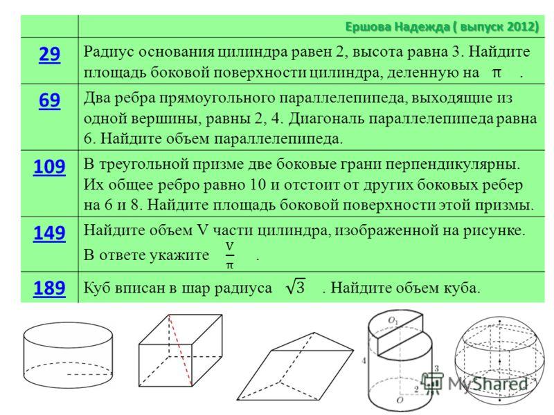 Ершова Надежда ( выпуск 2012) 29 69 Два ребра прямоугольного параллелепипеда, выходящие из одной вершины, равны 2, 4. Диагональ параллелепипеда равна 6. Найдите объем параллелепипеда. 109 В треугольной призме две боковые грани перпендикулярны. Их общ