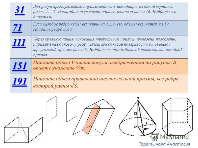 Таратынова Анастасия 31 3131 Два ребра прямоугольного параллелепипеда, выходящие из одной вершины, равны 1, 2. Площадь поверхности параллелепипеда равна 16. Найдите его диагональ 71 Если каждое ребро куба увеличить на 1, то его объем увеличится на 19