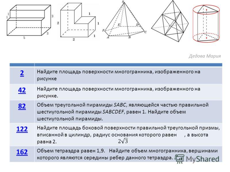 Дедова Мария 2 Найдите площадь поверхности многогранника, изображенного на рисунке 42 Найдите площадь поверхности многогранника, изображенного на рисунке. 82 Объем треугольной пирамиды SABC, являющейся частью правильной шестиугольной пирамиды SABCDEF
