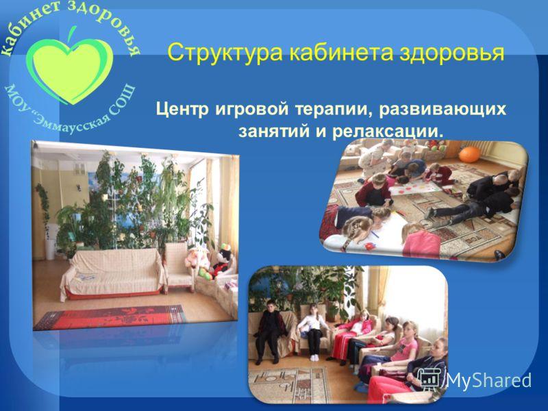 Структура кабинета здоровья Центр игровой терапии, развивающих занятий и релаксации.