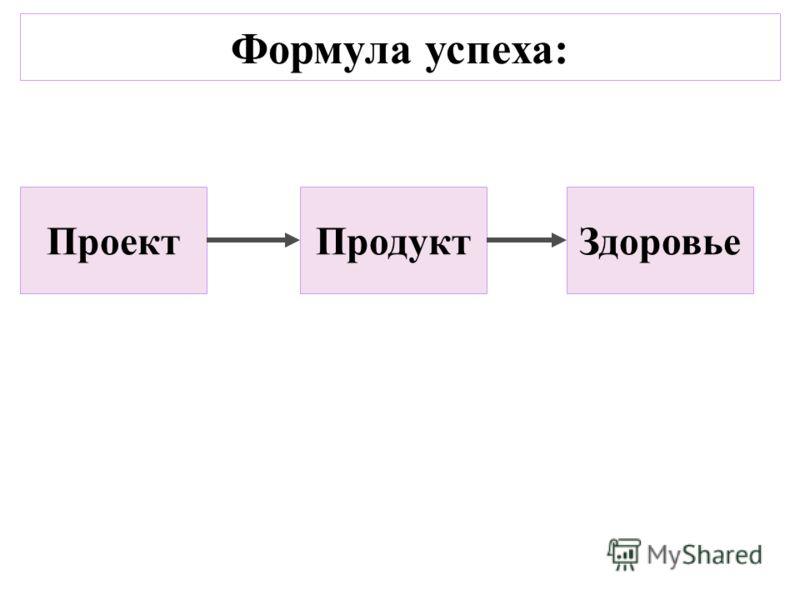 ПроектПродуктЗдоровье Формула успеха: