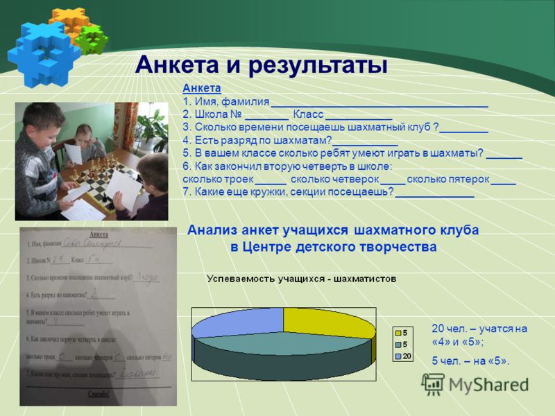 Анкета и результаты Анализ анкет учащихся шахматного клуба в Центре детского творчества Анкета 1. Имя, фамилия ____________________________________ 2. Школа _______ Класс ___________ 3. Сколько времени посещаешь шахматный клуб ?________ 4. Есть разря