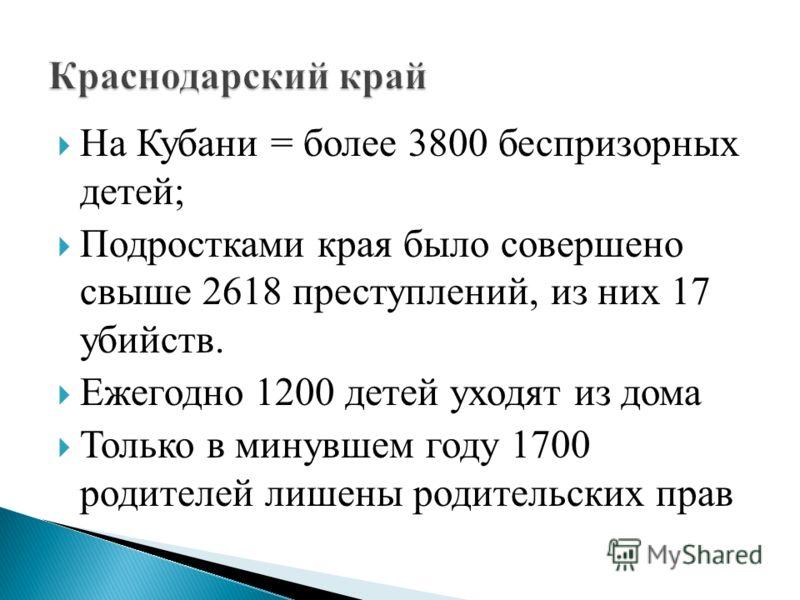 На Кубани = более 3800 беспризорных детей; Подростками края было совершено свыше 2618 преступлений, из них 17 убийств. Ежегодно 1200 детей уходят из дома Только в минувшем году 1700 родителей лишены родительских прав