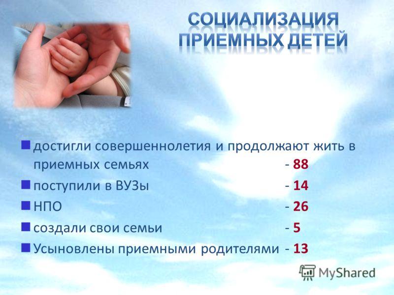 достигли совершеннолетия и продолжают жить в приемных семьях - 88 поступили в ВУЗы - 14 НПО - 26 создали свои семьи - 5 Усыновлены приемными родителями - 13