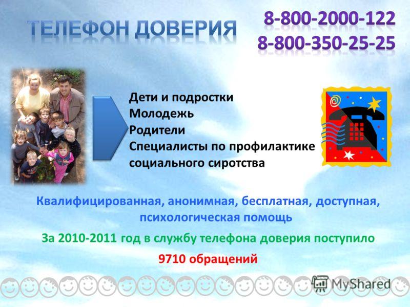 Дети и подростки Молодежь Родители Специалисты по профилактике социального сиротства Квалифицированная, анонимная, бесплатная, доступная, психологическая помощь За 2010-2011 год в службу телефона доверия поступило 9710 обращений