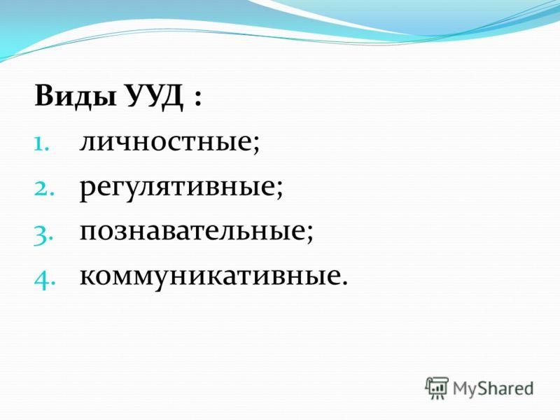 Виды УУД : 1. личностные; 2. регулятивные; 3. познавательные; 4. коммуникативные.