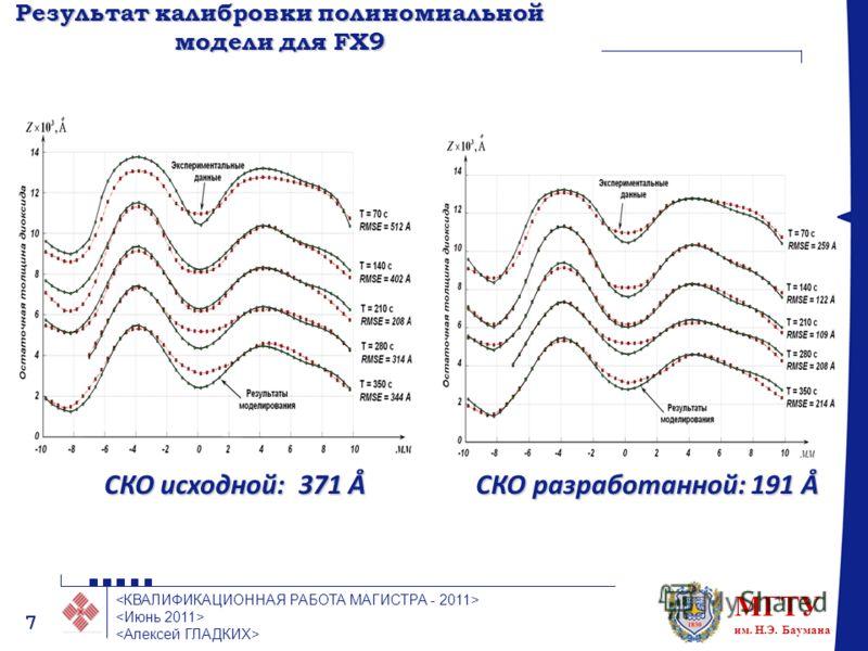 МГТУ им. Н.Э. Баумана 7 Результат калибровки полиномиальной модели для FX9 СКО исходной: 371 Å СКО разработанной: 191 Å