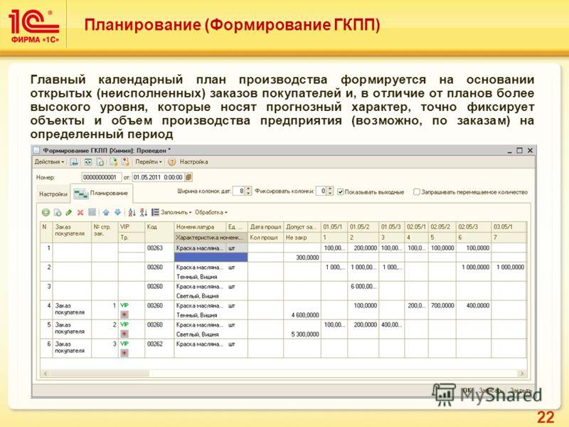 22 Планирование (Формирование ГКПП) Главный календарный план производства формируется на основании открытых (неисполненных) заказов покупателей и, в отличие от планов более высокого уровня, которые носят прогнозный характер, точно фиксирует объекты и