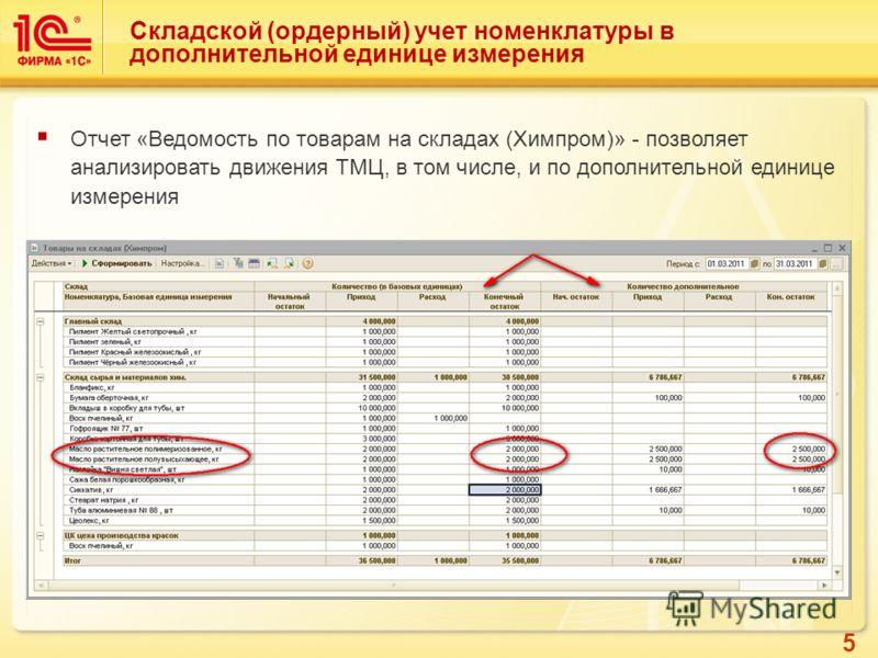 5 Складской (ордерный) учет номенклатуры в дополнительной единице измерения Отчет «Ведомость по товарам на складах (Химпром)» - позволяет анализировать движения ТМЦ, в том числе, и по дополнительной единице измерения