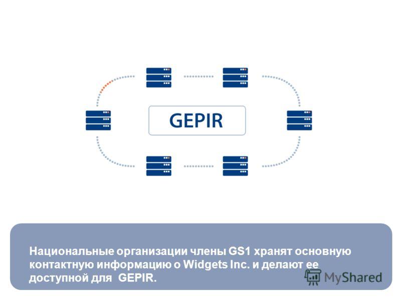 Национальные организации члены GS1 хранят основную контактную информацию о Widgets Inc. и делают ее доступной для GEPIR.