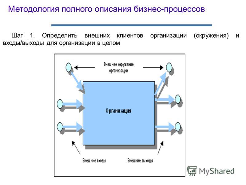 Шаг 1. Определить внешних клиентов организации (окружения) и входы/выходы для организации в целом Методология полного описания бизнес-процессов