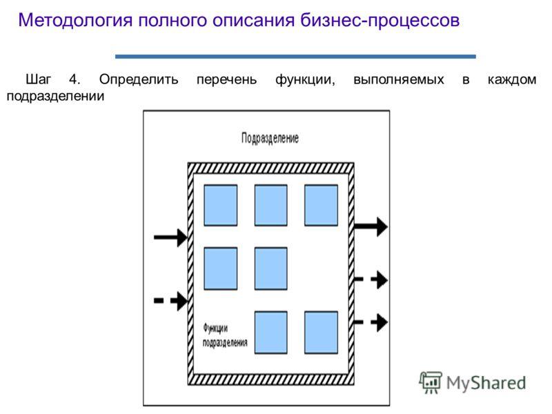Шаг 4. Определить перечень функции, выполняемых в каждом подразделении Методология полного описания бизнес-процессов