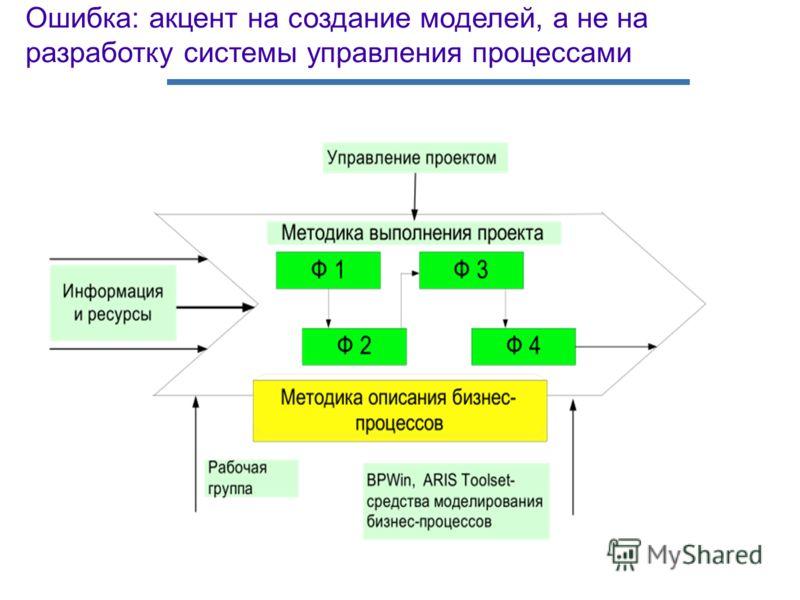 Ошибка: акцент на создание моделей, а не на разработку системы управления процессами