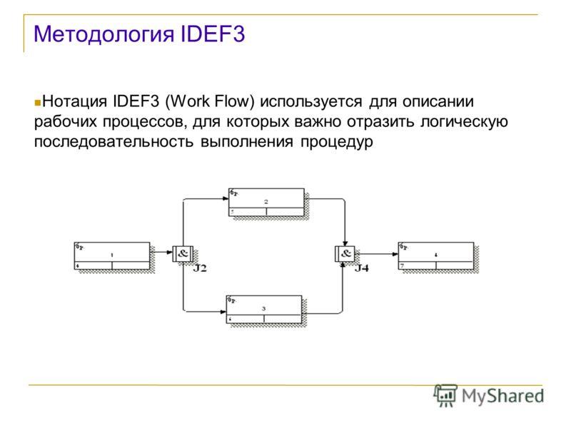 Методология IDEF3 Нотация IDEF3 (Work Flow) используется для описании рабочих процессов, для которых важно отразить логическую последовательность выполнения процедур