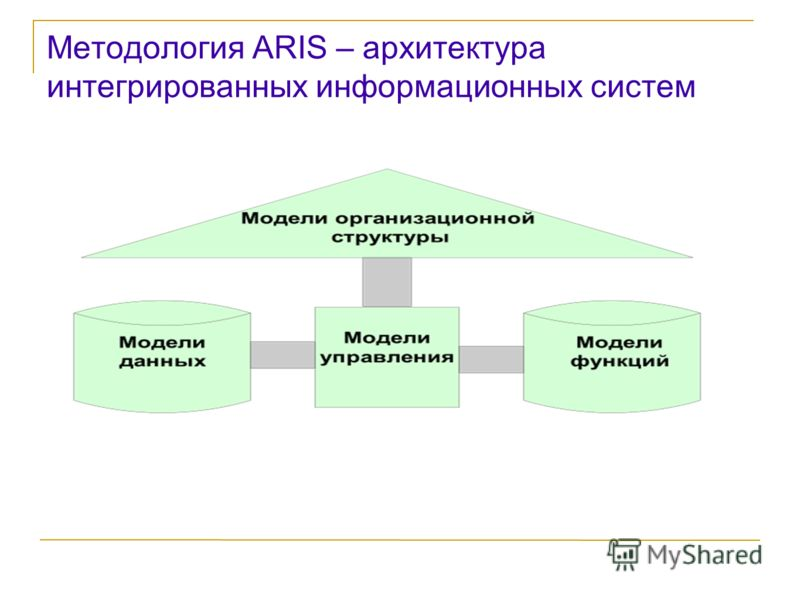 Методология ARIS – архитектура интегрированных информационных систем