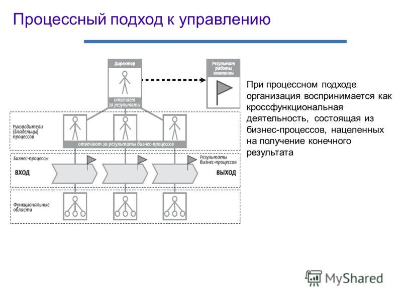Процессный подход к управлению При процессном подходе организация воспринимается как кроссфункциональная деятельность, состоящая из бизнес-процессов, нацеленных на получение конечного результата