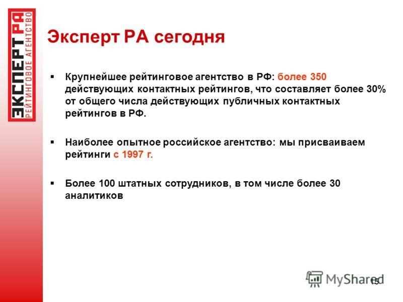 15 Эксперт РА сегодня Крупнейшее рейтинговое агентство в РФ: более 350 действующих контактных рейтингов, что составляет более 30% от общего числа действующих публичных контактных рейтингов в РФ. Наиболее опытное российское агентство: мы присваиваем р