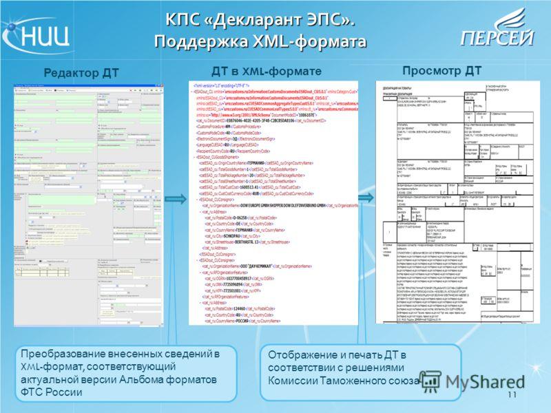 11 КПС «Декларант ЭПС». Поддержка XML-формата Редактор ДТ ДТ в XML- формате Просмотр ДТ Преобразование внесенных сведений в XML- формат, соответствующий актуальной версии Альбома форматов ФТС России Отображение и печать ДТ в соответствии с решениями