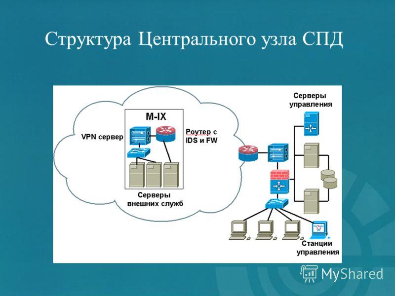 Структура Центрального узла СПД