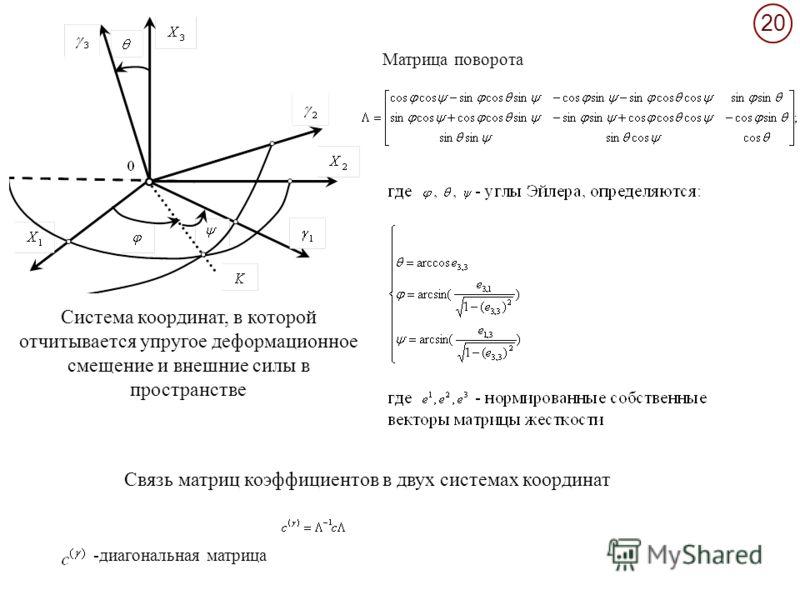 20 Система координат, в которой отчитывается упругое деформационное смещение и внешние силы в пространстве Матрица поворота Связь матриц коэффициентов в двух системах координат -диагональная матрица