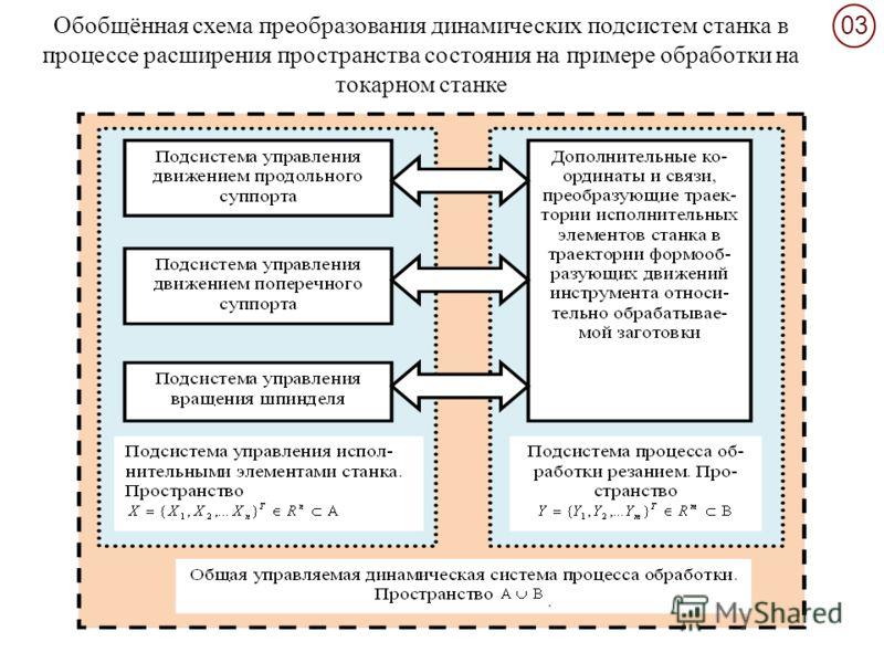 0303 Обобщённая схема преобразования динамических подсистем станка в процессе расширения пространства состояния на примере обработки на токарном станке