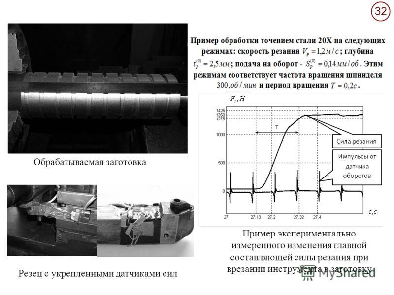 32 Резец с укрепленными датчиками сил Обрабатываемая заготовка Пример экспериментально измеренного изменения главной составляющей силы резания при врезании инструмента в заготовку
